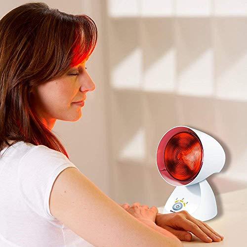 Infrared Lamp On The UK Market